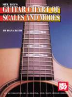 Mel Bay's Guitar Chart of Scales and Modes (MB95337)
